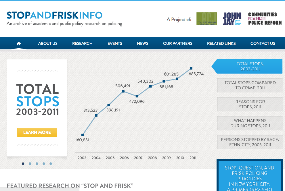 stop and frisk research papers During my research i learned that stop and frisk is a current event which will officially be taken in legal papers expected stop & frisk police stop and frisk.